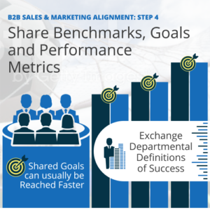 Share Benchmarks, Goals and Performance Metrics
